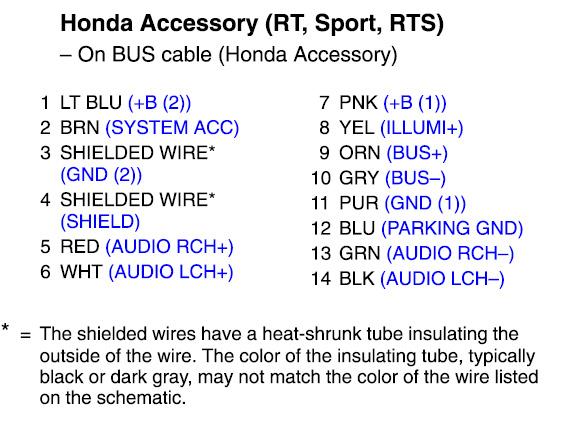 Factory stereo wiring / diagram plz! | Honda Ridgeline Owners Club ForumsRidgeline Owners Club