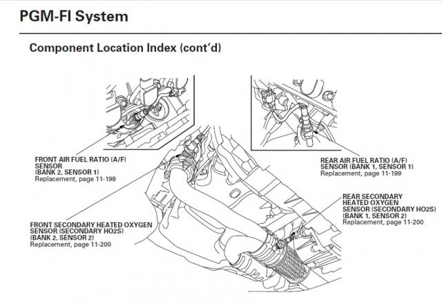 O2 Sensor Location Honda Ridgeline Owners Club Forums