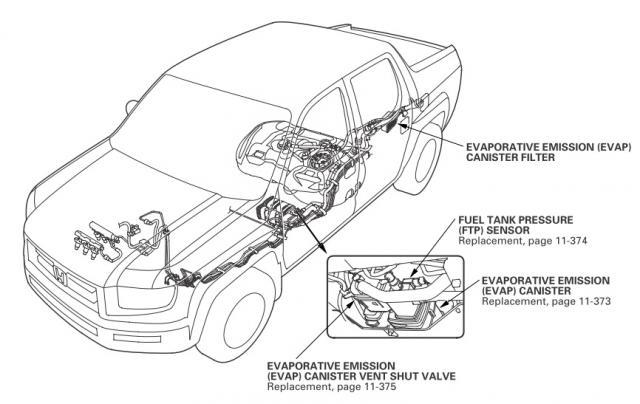 a picture of fuel filter for 2007 honda ridgeline - wiring diagram  fund-shine - fund-shine.zaafran.it  zaafran.it