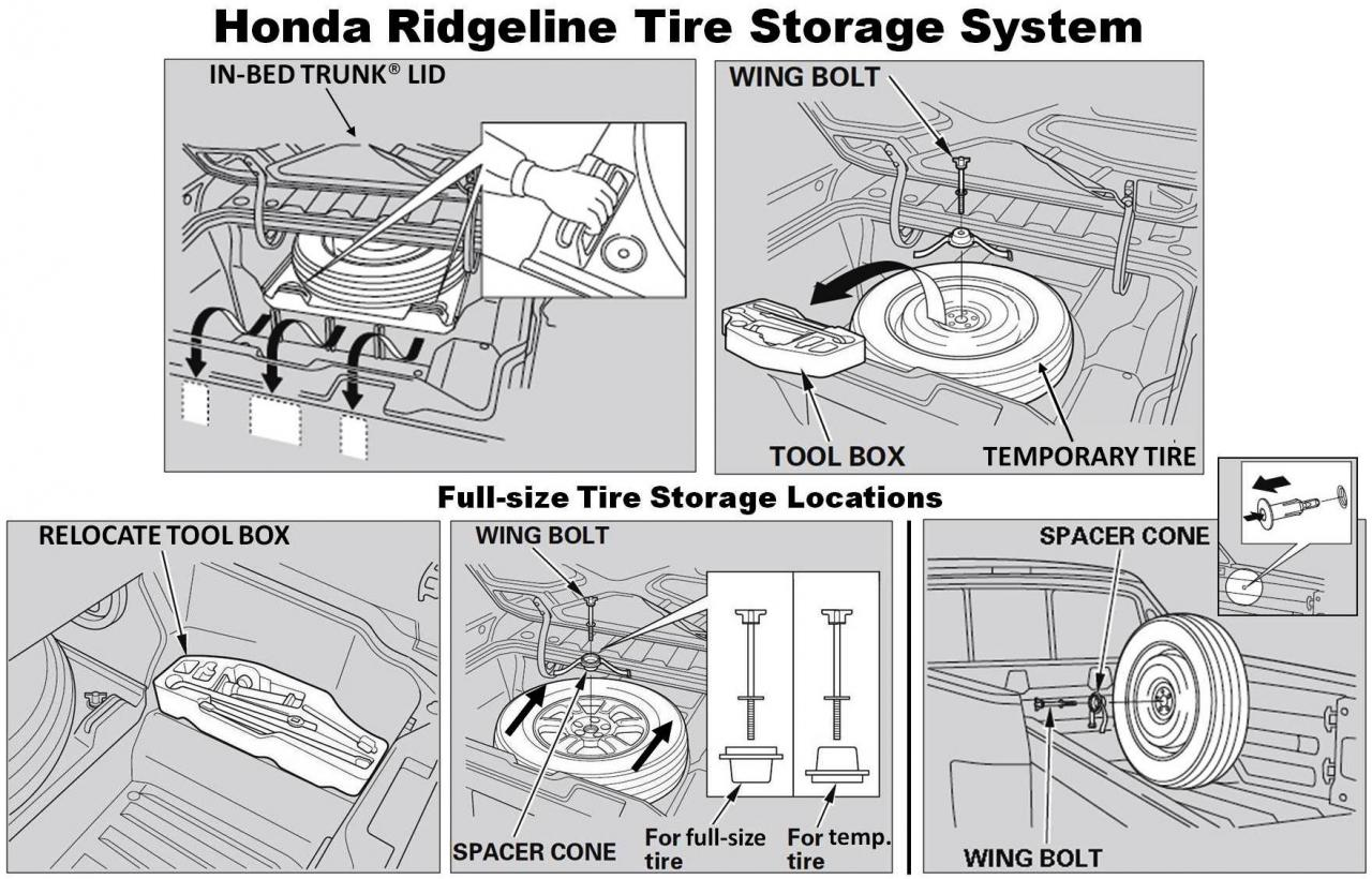 Spare Tire Cubbie Qurstion Honda Ridgeline Owners Club Forums