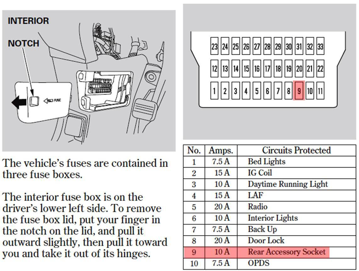 Install Ac Outlets In Rear Page 2 Honda Ridgeline Owners Club Forums Pilot Interior Fuse Box Name 12v Outlet Views 283 Size 1241 Kb