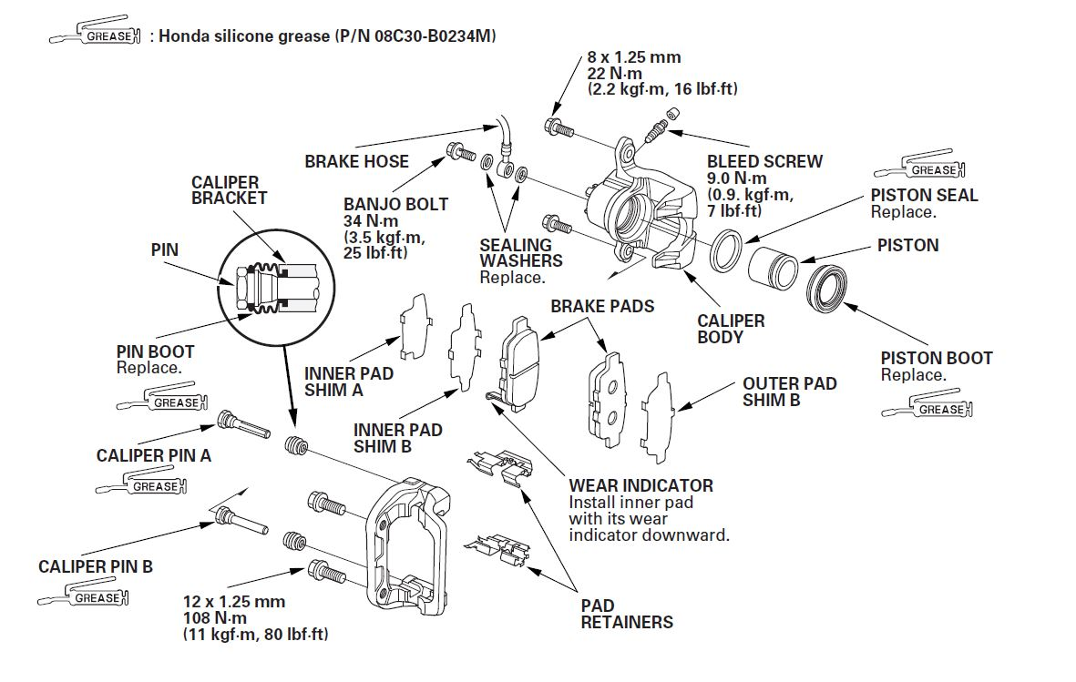 Please Help Need Brake Service Advice Honda Ridgeline