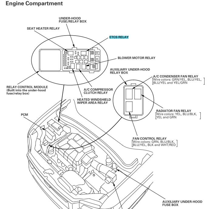 2004 Honda Civic Ac Compressor Relay Location