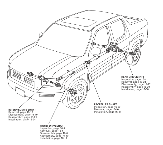 Hanger bearing needs replacing driveshaft? | Honda Ridgeline Owners