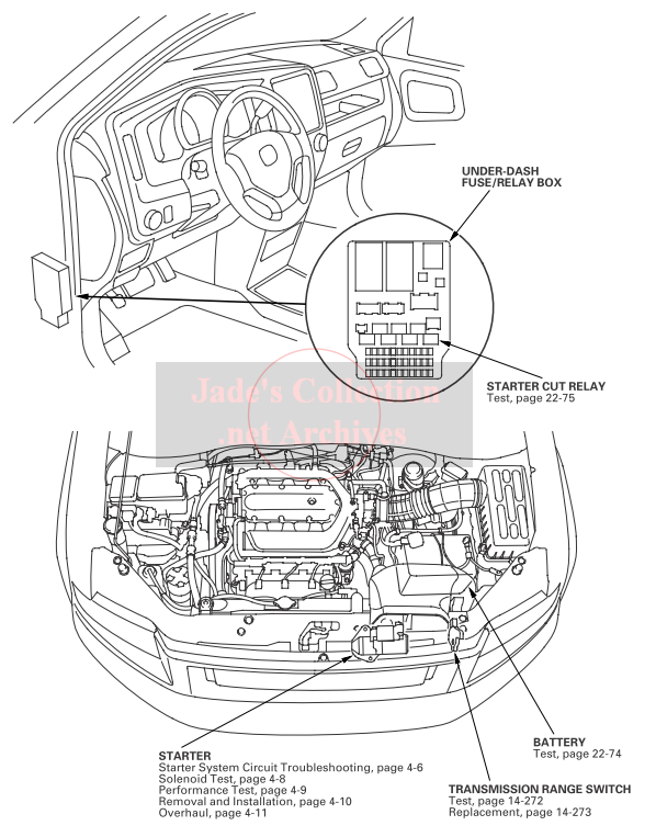 Engine cranks but won't start  07 ridgeline | Honda Ridgeline Owners