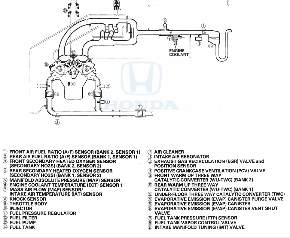 ECT sensor 2 location | Honda Ridgeline Owners Club Forums
