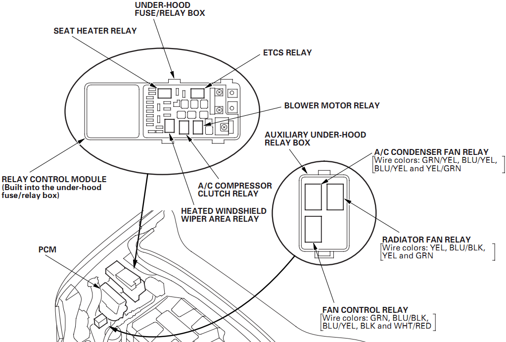 A/C working then      | Honda Ridgeline Owners Club Forums