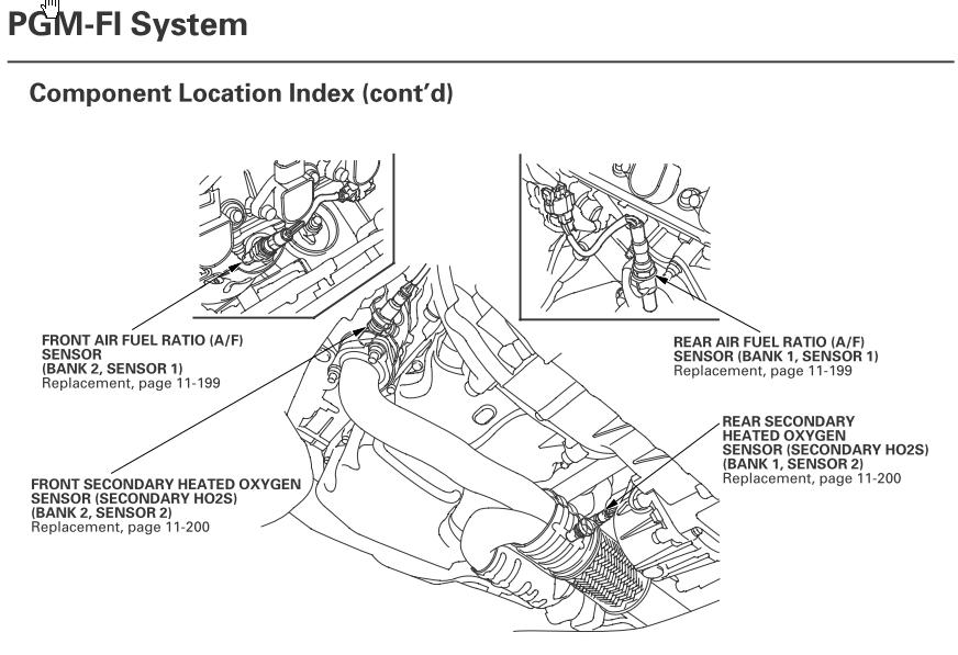 P0134 - Bank 1 Sensor 1 Location | Honda Ridgeline Owners Club Forums