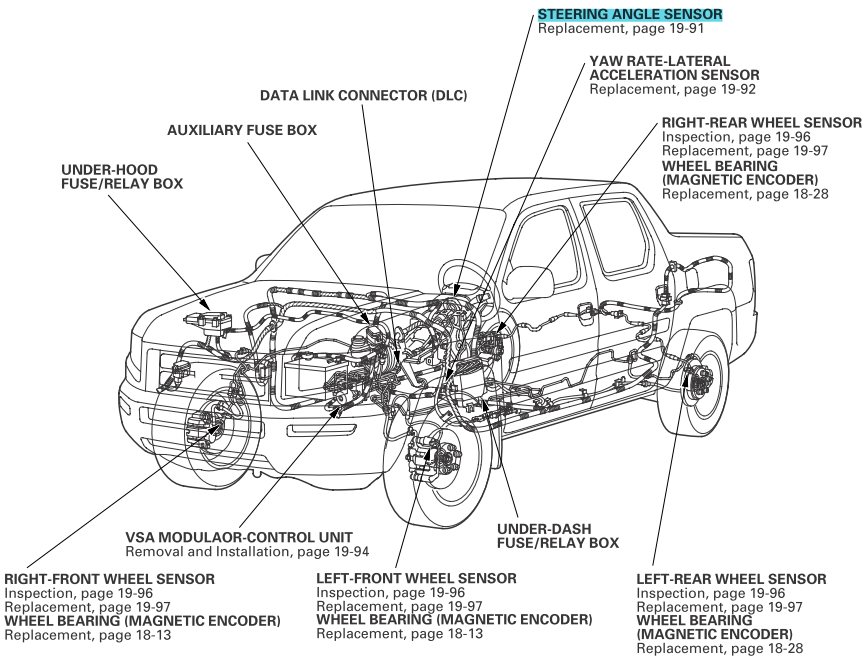 sensor that detects steering angle? | Honda Ridgeline Owners Club Forums