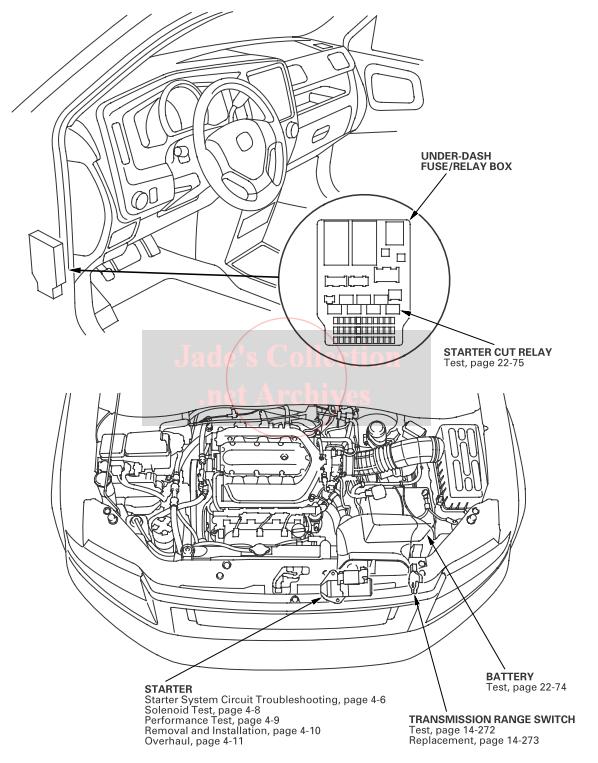 intermittent no crank, no start in cold temps  | Honda Ridgeline