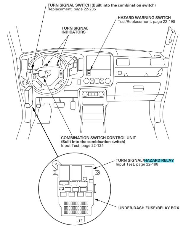 the turn signal/hazard relay is in the underdash fuse box: 2008 ridgeline